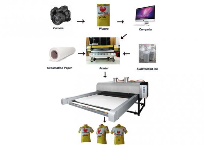 Sublimation Textile Printing Machine / Digital Flatbed Printer High Efficiency