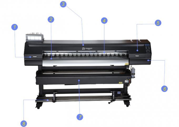 Paper Printing Dye Sublimation Printer For Heat Presses , Flex Banner Printing Machine